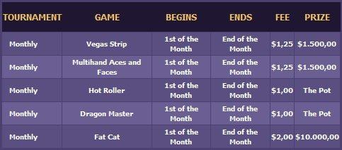 miamiclub-casino-monthly-tournaments